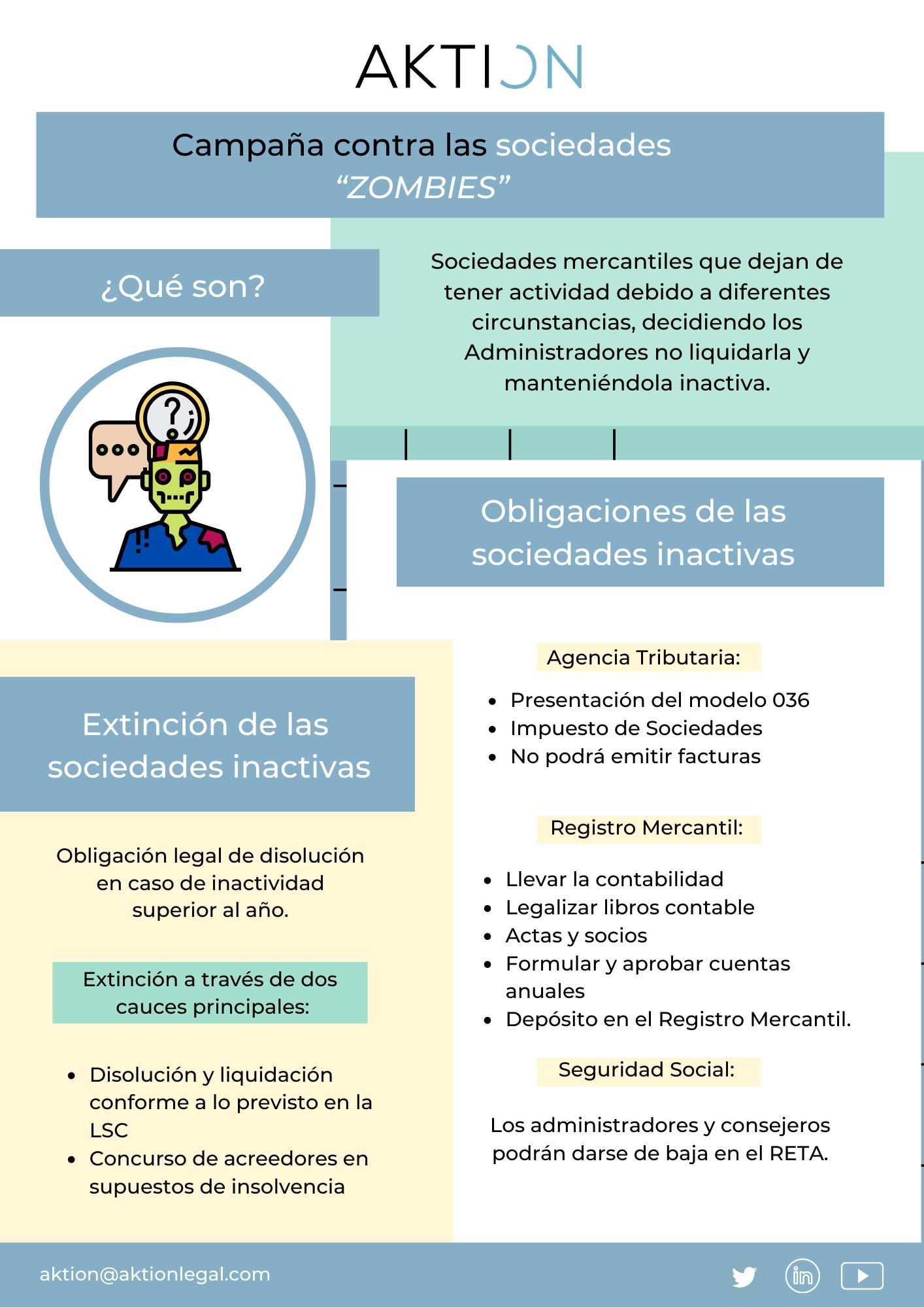 INFOGRAFIA-PDF